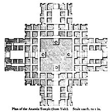 Floor plan of the temple