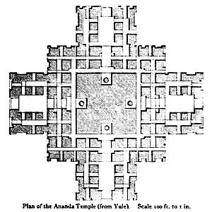 Ananda Temple - Plan of Ananda Temple