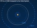 PlanetQuest-55Cancri-d.png