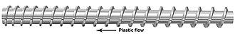 Plastics extrusion - A simple plastic extrusion screw