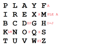 Playfair cipher - Image: Playfair Cipher building grid omitted letters