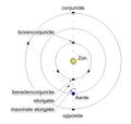 Positieastronomie01.png