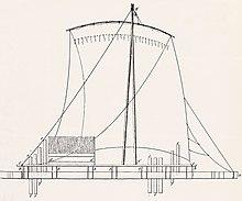 Raft - Wikipedia