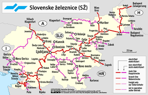 Transport in Slovenia - Railway network