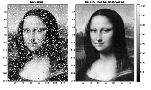Reed–Solomon error correction Mona Lisa LroLrLasercomFig4