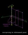 Rotatie 3D vb4-2A.png