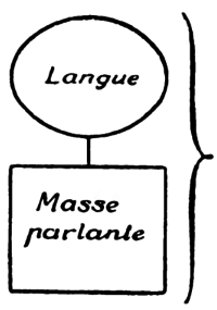Saussure-cours-p-112.png