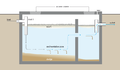 Schematic of a septic tank 2.png