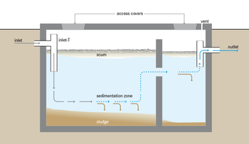 how a septic tank works nz