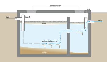 concrete septic tank repair