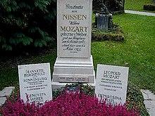 Gedenkstätte für Genovefa Weber auf dem Sebastiansfriedhof in Salzburg (Daten: linke Grabplatte, unten) (Quelle: Wikimedia)