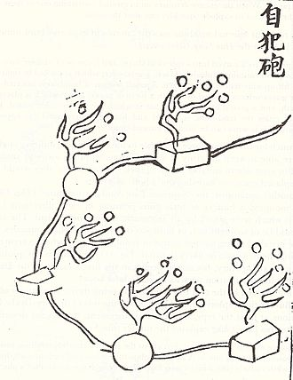 Land mine - The Chinese 'self-tripped trespass land mine' from the Huolongjing, compiled by Jiao Yu and Liu Bowen in the mid 14th century.