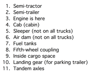 Semi-truck diagrams labels.tif