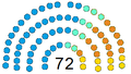Senado 2020.png