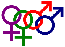 Sexual orientation - 4 symbols.svg