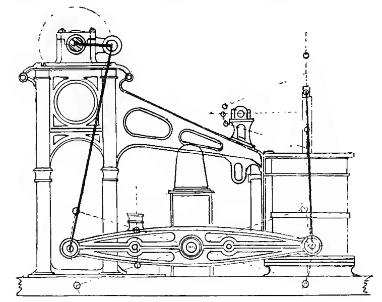 File:Side lever engine from The Development of Navies.png