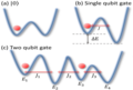 Single and two qubit gate.png