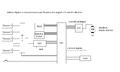 Sistema digitale a microprocessore.png