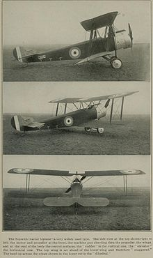 Sopwith Aviation Company Wikipedia