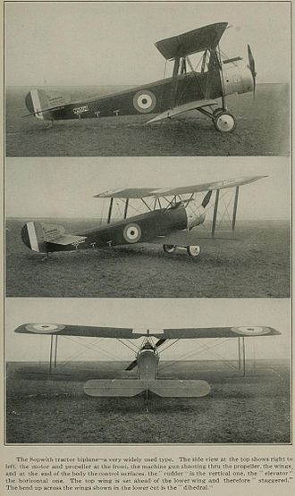 Sopwith Aviation Company - Three views of the single-seat bomber version of the Sopwith 1½ Strutter