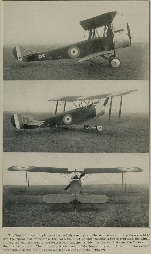 Sopwith Aviation Company - Wikiwand