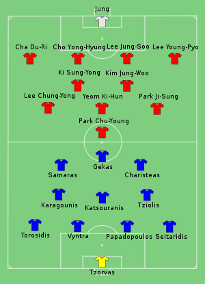 South Korea-Greece line ups.svg