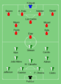 Sporting CP vs Braga 2015-05-31.png