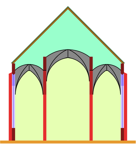 Ofbyld:Stepped hall church.png