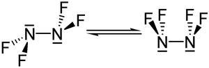 Gleichgewicht von Stickstoff(II)-fluorid.