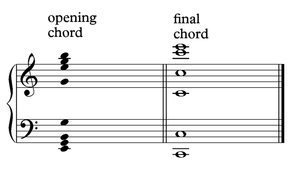 Stravinsky Psalms opening and closing chords