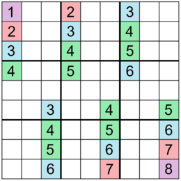 Mathematics of sudoku wikipedia - Killer sudoku combinations table ...