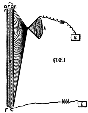 Telectroscope - Telectroscope technical illustration in Scientific American Supplement No. 275, April 9, 1881