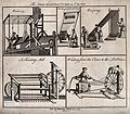 Textiles; five scenes of silk manufacture in China. Engravin Wellcome V0024226.jpg