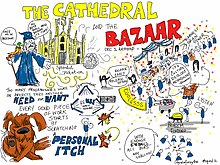 The Cathedral & The Bazaar (visual notes) -oped12.jpg