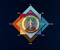 The four elements, four qualities, four humours, four season Wellcome V0048018.jpg