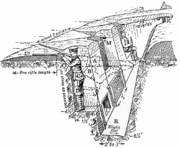 Trench construction diagram 1914