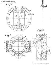 Wingquist original patent