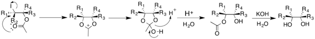 The Woodward reaction mechanism.