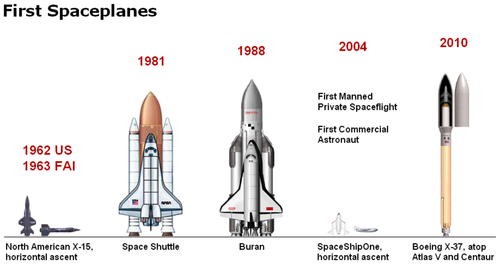 World's First Five Spaceplanes