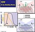 Xsw principle.jpg