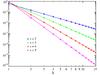 Zeta distribution PMF.png