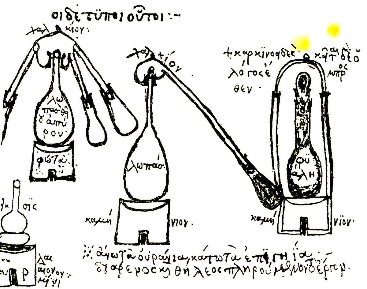 Zosimos Of Panopolis Wikipedia