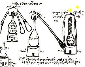Zosimos of Panopolis - Image: Zosimos distillation equipment
