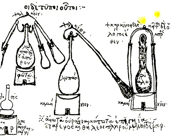 Distillation equipment of Zosimos, from the 15th century Byzantine Greek manuscript Codex Parisinus 2327.[1]