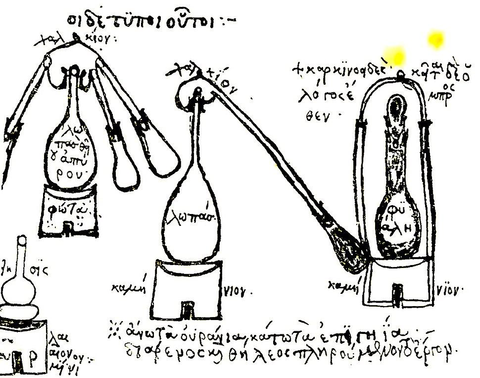 Zosimos distillation equipment