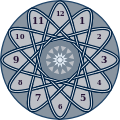 """Knot with 48 crossings"" on a clock face.svg"