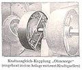 (1913) DESSAU BAMAG Abb6.jpg