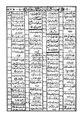 کتاب مفاتیح الجنان.pdf