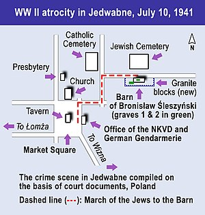 Jedwabne pogrom - World War II atrocity in Jedwabne. Map of the crime scene compiled on the basis of court documents, Poland. The march of the Jews to the barn of Bronisław Śleszyński marked in red
