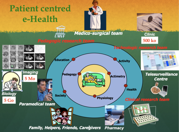 2. Patient centered e-health.png